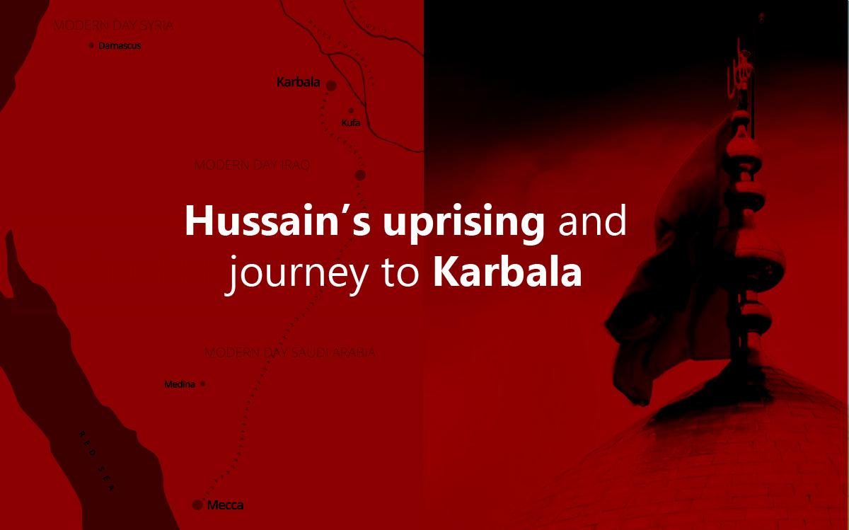 Al-Husein Bangkit dan Menuju Karbala