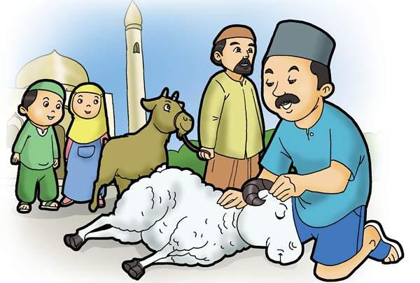 Motif Berkurban dalam Islam