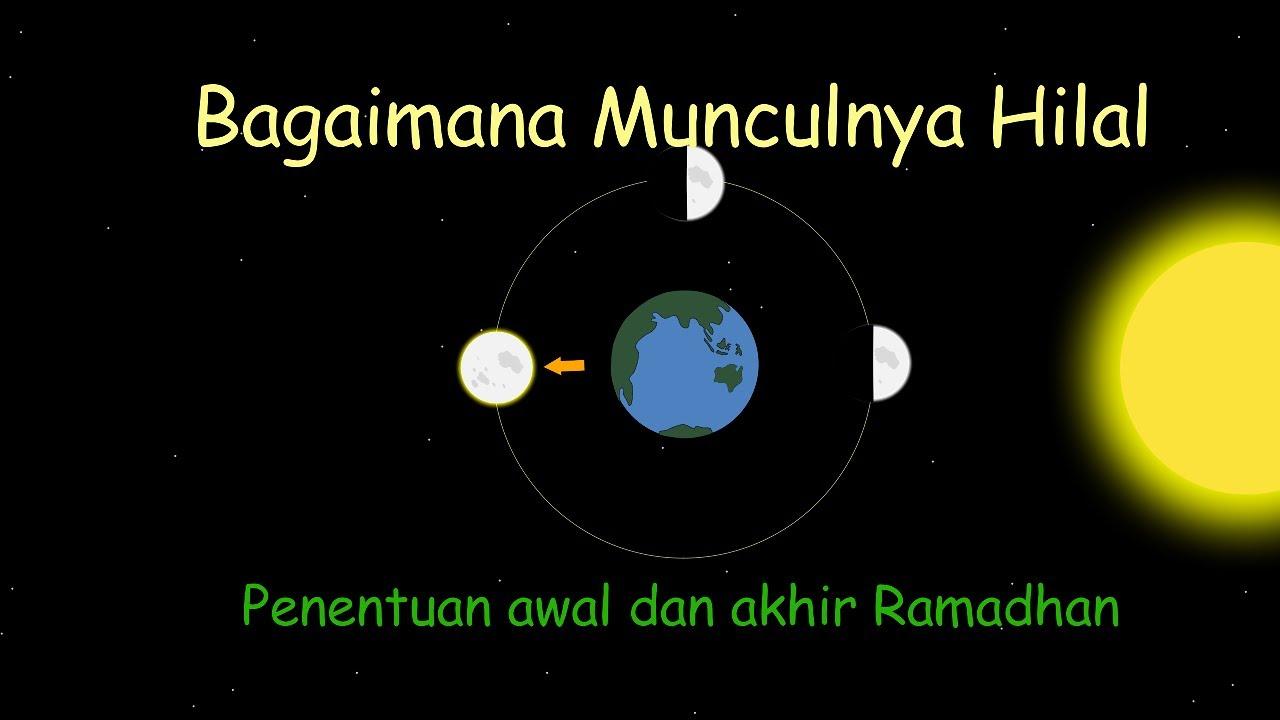 Perhitungan dengan Patokan Matahari lebih Digunakan dalam Ibadah Islam